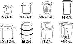 Industrial Trash Liner Sizes
